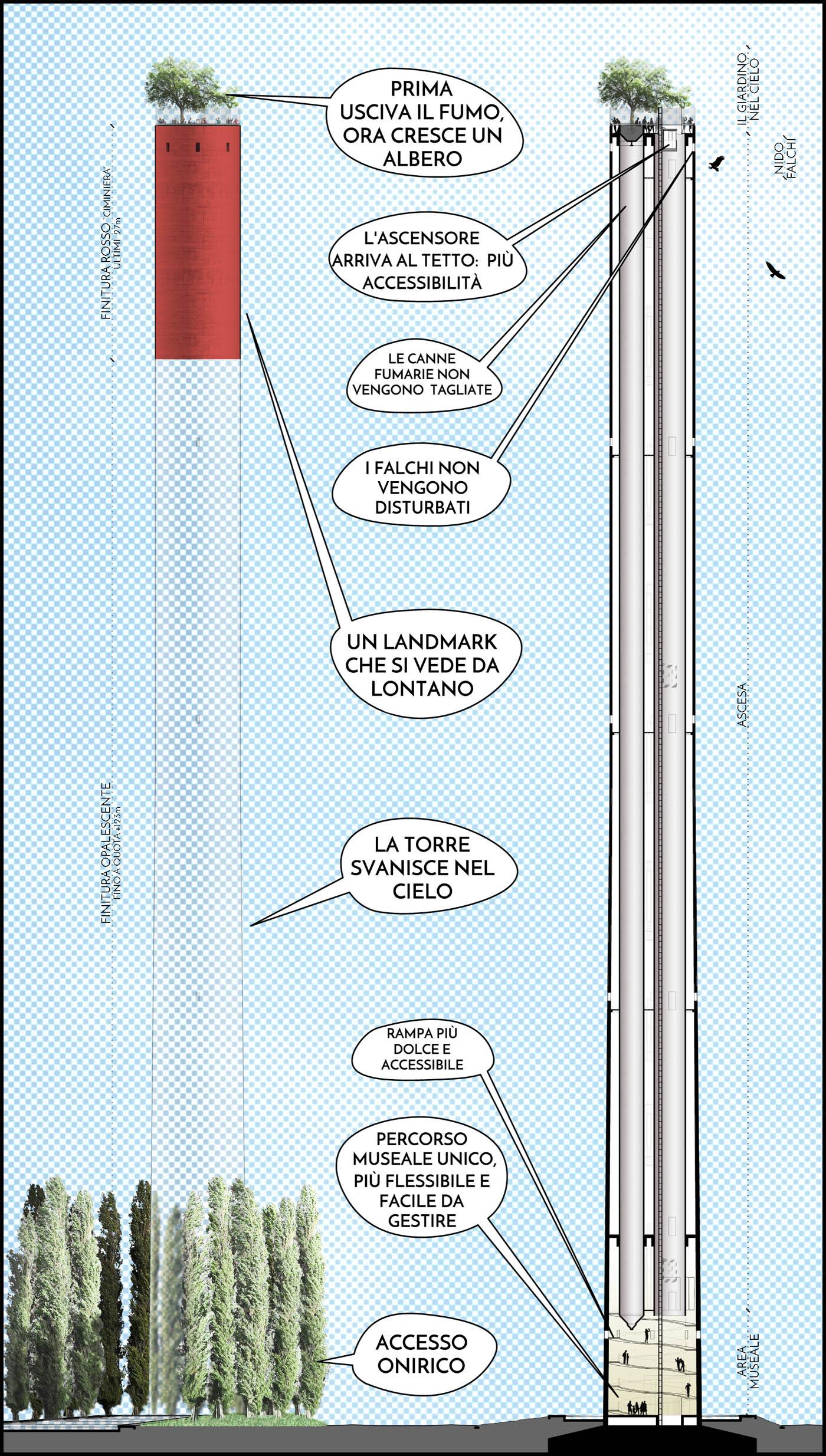 Un museo verticale trasforma una ciminiera nel parco del Mincio. Keywords | Bottega di Architettura
