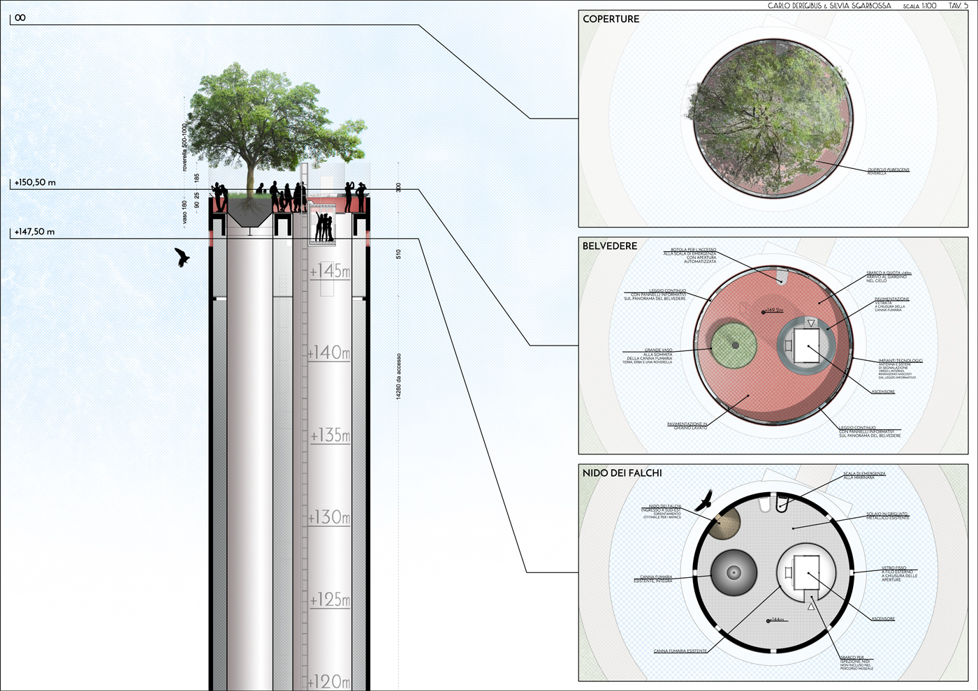 La grande ciminiera della Centrale del Parco del Mincio diventa un incredibile museo verticale in cui natura, archelogia industriale, paesaggio si uniscono in un'esperienza di immenso fascino | planimetria e funzioni | Bottega di Architettura