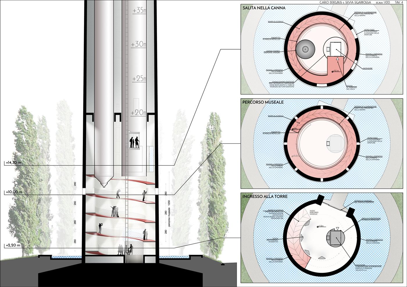 La grande ciminiera della Centrale del Parco del Mincio diventa un incredibile museo verticale in cui natura, archelogia industriale, paesaggio si uniscono in un'esperienza di immenso fascino | prima/dopo | Bottega di Architettura