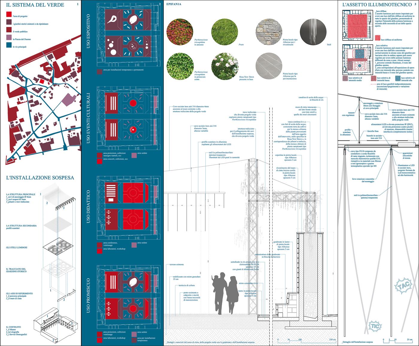 Una grande installazione sensoriale per il nuovo giardino di Palazzo Fabroni a Pistoia. Dettagli e schemi progettuali | Bottega di Architettura